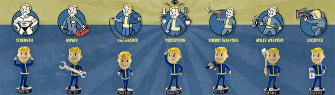 Пупсы в Fallout 4